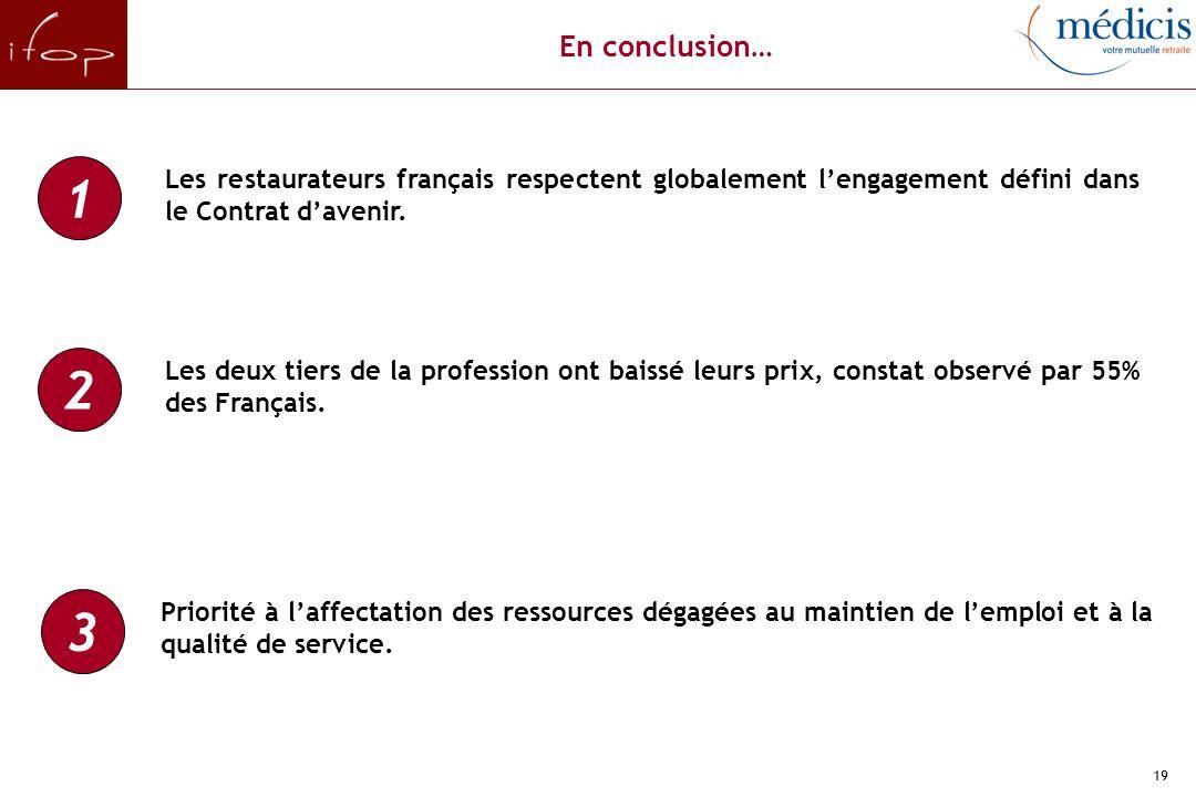 19 En conclusion… Les restaurateurs français respectent globalement lengagement défini dans le Contrat davenir.