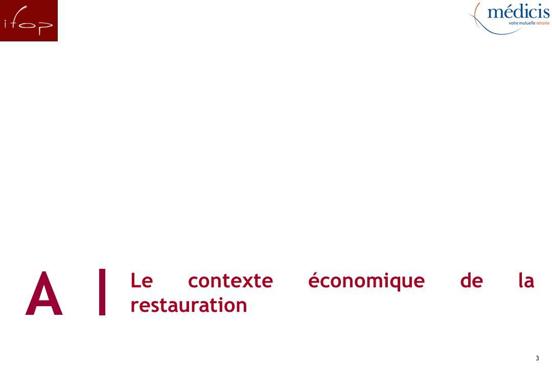 3 Le contexte économique de la restauration A