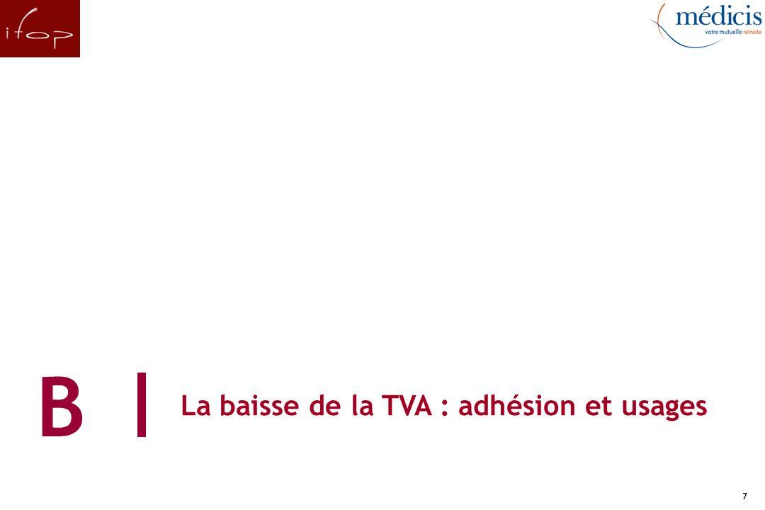 8 Le jugement à l égard de la baisse de la TVA Question : Selon vous, la baisse de la TVA à 5,5% dans la restauration est-elle … .
