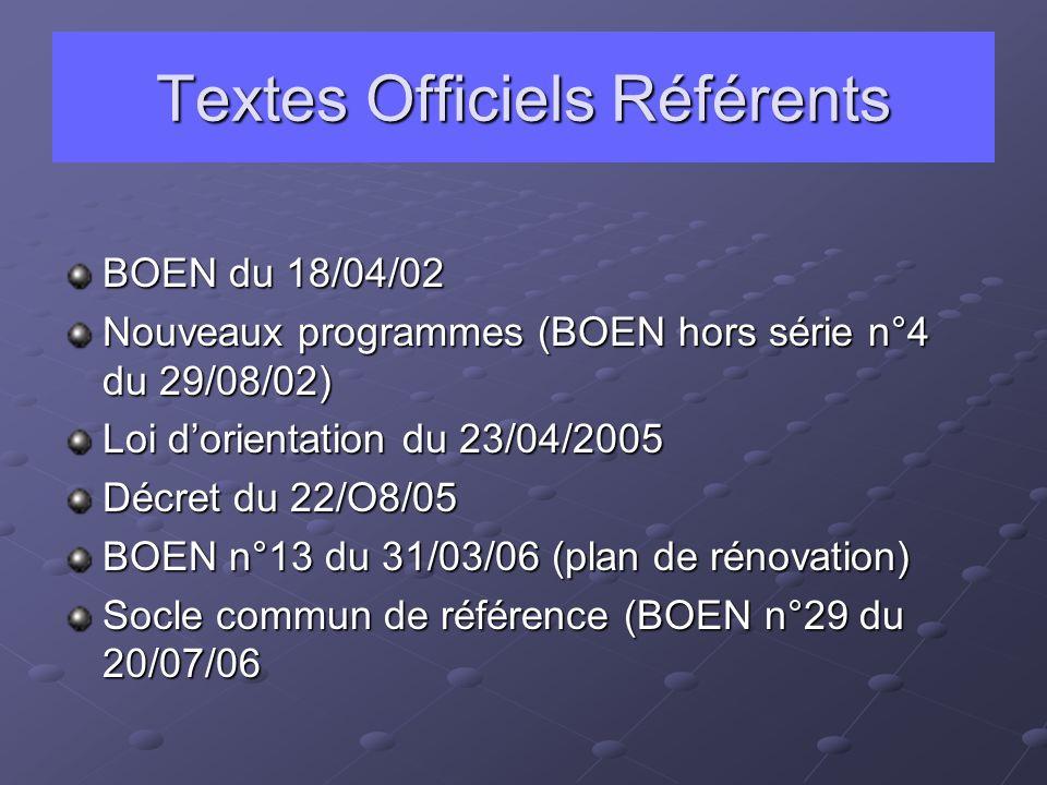 Textes Officiels Référents BOEN du 18/04/02 Nouveaux programmes (BOEN hors série n°4 du 29/08/02) Loi dorientation du 23/04/2005 Décret du 22/O8/05 BOEN n°13 du 31/03/06 (plan de rénovation) Socle commun de référence (BOEN n°29 du 20/07/06