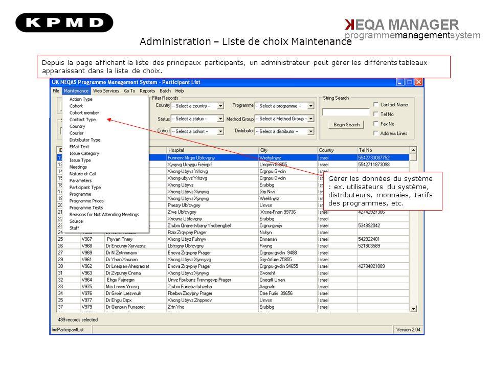 programmemanagementsystem Gérer les données du système : ex.