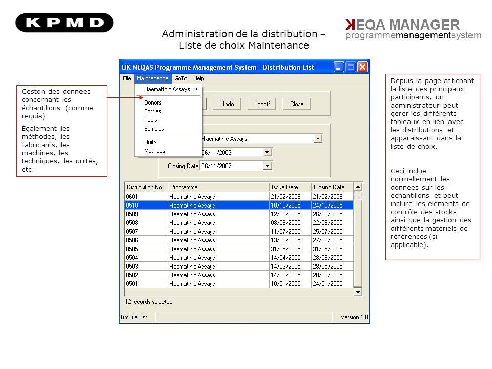 Administration de la distribution – Liste de choix Maintenance programmemanagementsystem Geston des données concernant les échantillons (comme requis) Également les méthodes, les fabricants, les machines, les techniques, les unités, etc.