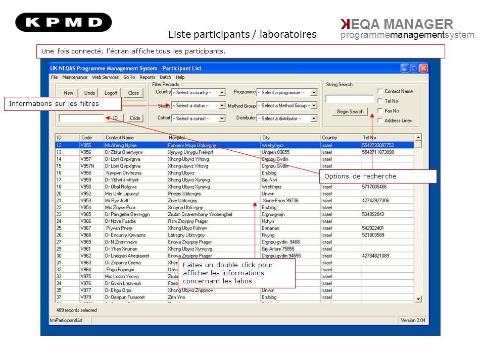 Liste participants / laboratoires programmemanagementsystem Informations sur les filtres Options de recherche Faites un double click pour afficher les informations concernant les labos Une fois connecté, lécran affiche tous les participants.