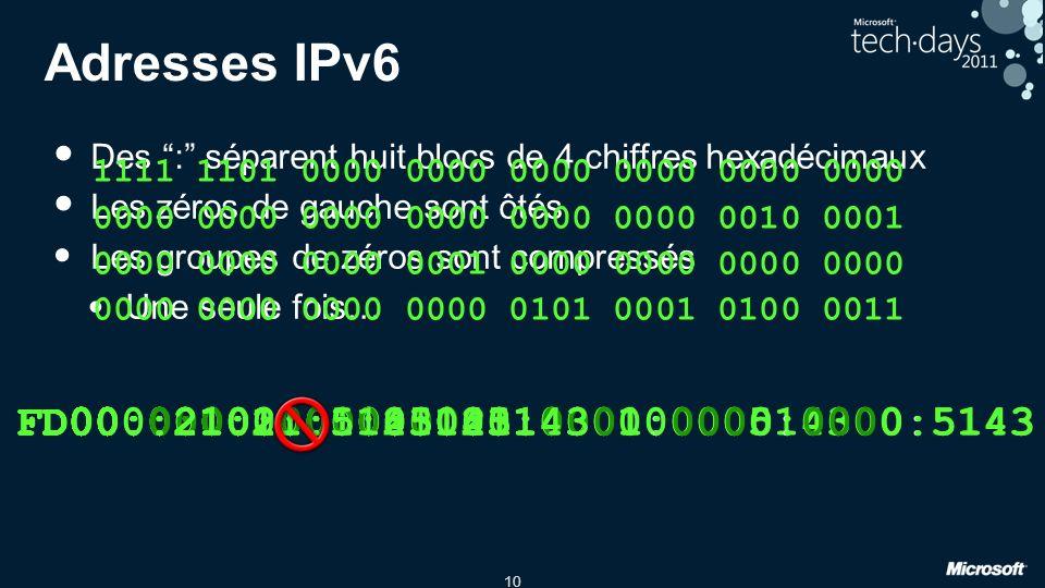 10 Adresses IPv6 Des : séparent huit blocs de 4 chiffres hexadécimaux Les zéros de gauche sont ôtés Les groupes de zéros sont compressés Une seule foi