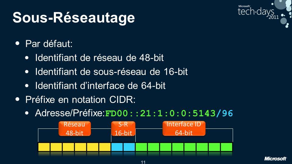 11 Par défaut: Identifiant de réseau de 48-bit Identifiant de sous-réseau de 16-bit Identifiant dinterface de 64-bit Préfixe en notation CIDR: Adresse/Préfixe: FD00::21:1:0:0:5143/96 Sous-Réseautage Réseau 48-bit Interface ID 64-bit S-R 16-bit
