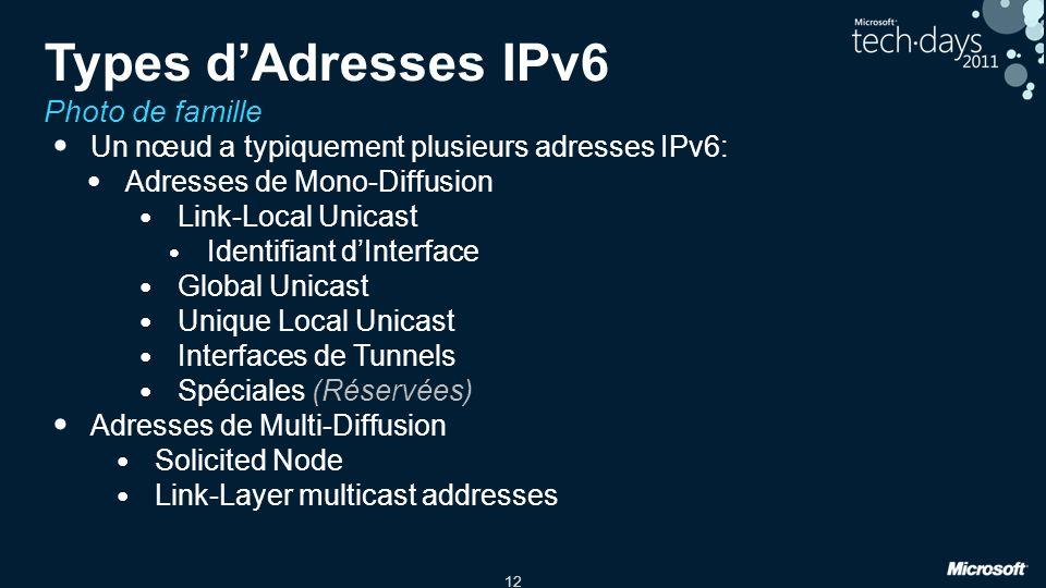 12 Types dAdresses IPv6 Photo de famille Un nœud a typiquement plusieurs adresses IPv6: Adresses de Mono-Diffusion Link-Local Unicast Identifiant dInterface Global Unicast Unique Local Unicast Interfaces de Tunnels Spéciales (Réservées) Adresses de Multi-Diffusion Solicited Node Link-Layer multicast addresses