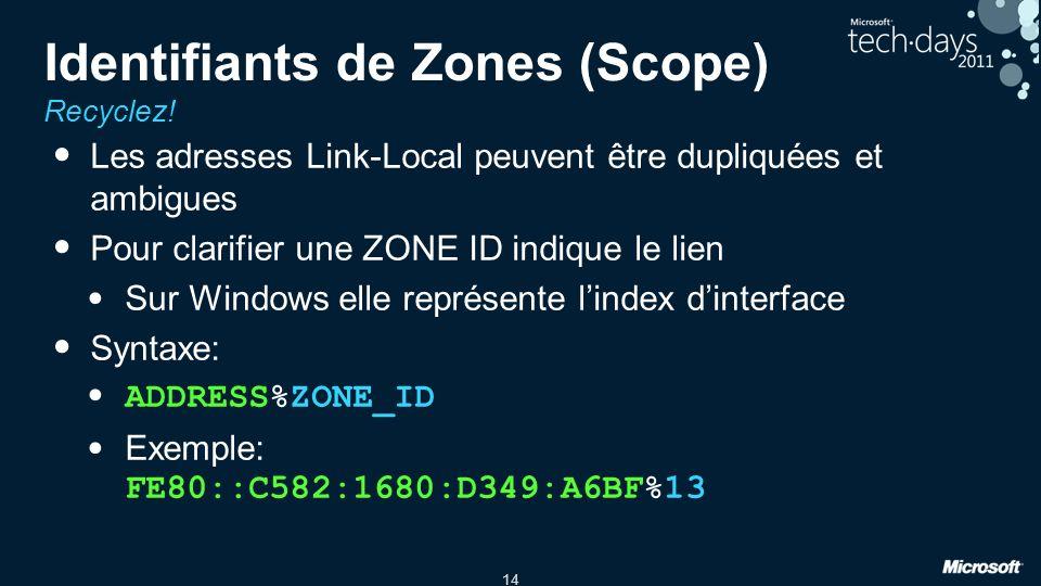 14 Identifiants de Zones (Scope) Recyclez! Les adresses Link-Local peuvent être dupliquées et ambigues Pour clarifier une ZONE ID indique le lien Sur