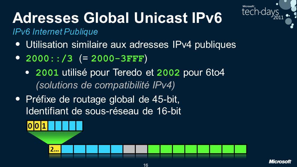16 Adresses Global Unicast IPv6 IPv6 Internet Publique Utilisation similaire aux adresses IPv4 publiques 2000::/3 (= 2000-3FFF ) 2001 utilisé pour Ter