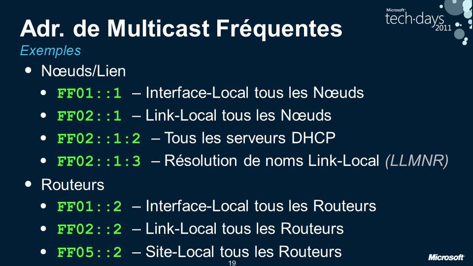19 Adr. de Multicast Fréquentes Exemples Nœuds/Lien FF01::1 – Interface-Local tous les Nœuds FF02::1 – Link-Local tous les Nœuds FF02::1:2 – Tous les