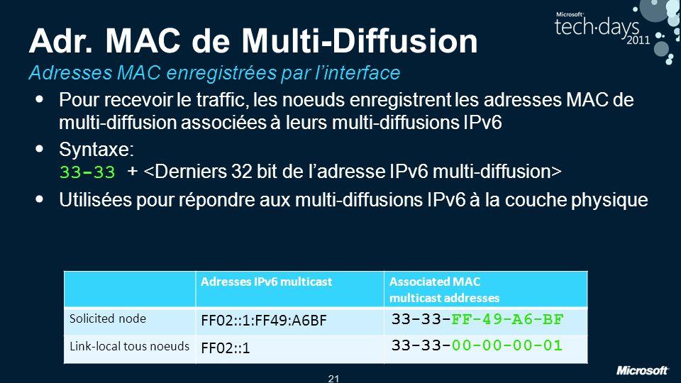 21 Pour recevoir le traffic, les noeuds enregistrent les adresses MAC de multi-diffusion associées à leurs multi-diffusions IPv6 Syntaxe: 33-33 + Utilisées pour répondre aux multi-diffusions IPv6 à la couche physique Adr.