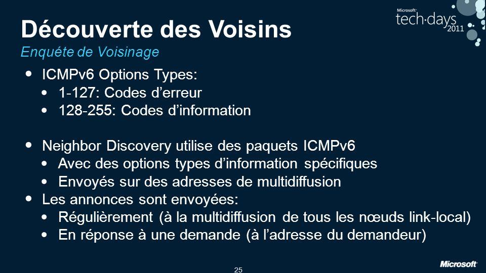 25 Découverte des Voisins Enquéte de Voisinage ICMPv6 Options Types: 1-127: Codes derreur 128-255: Codes dinformation Neighbor Discovery utilise des paquets ICMPv6 Avec des options types dinformation spécifiques Envoyés sur des adresses de multidiffusion Les annonces sont envoyées: Régulièrement (à la multidiffusion de tous les nœuds link-local) En réponse à une demande (à ladresse du demandeur)