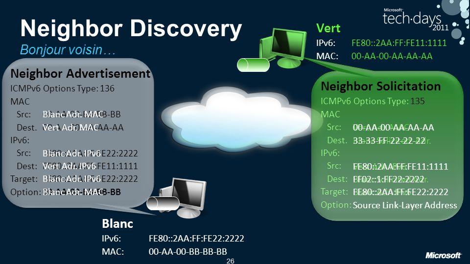 26 Vert Adr. MAC Blanc Solicited. Adr. Vert Adr. IPv6 Blanc Solicited Adr. Blanc Adr. IPv6 Source Link-Layer Address Neighbor Discovery Bonjour voisin