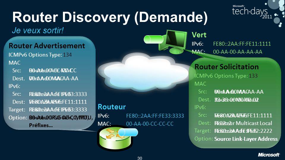 30 Vert IPv6:FE80::2AA:FF:FE11:1111 MAC:00-AA-00-AA-AA-AA Router Solicitation ICMPv6 Options Type: 133 MAC Src: Dest. IPv6: Src: Dest: Target: Option: