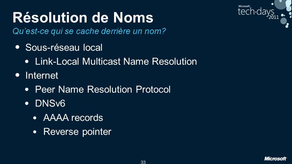 33 Résolution de Noms Quest-ce qui se cache derrière un nom? Sous-réseau local Link-Local Multicast Name Resolution Internet Peer Name Resolution Prot