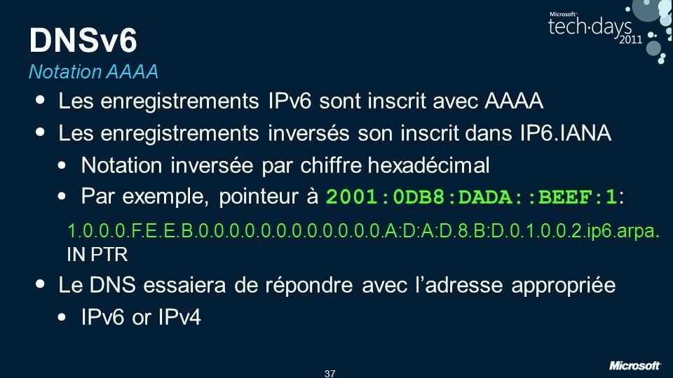 37 DNSv6 Notation AAAA Les enregistrements IPv6 sont inscrit avec AAAA Les enregistrements inversés son inscrit dans IP6.IANA Notation inversée par chiffre hexadécimal Par exemple, pointeur à 2001:0DB8:DADA::BEEF:1 : 1.0.0.0.F.E.E.B.0.0.0.0.0.0.0.0.0.0.0.0.A:D:A:D.8.B:D.0.1.0.0.2.ip6.arpa.