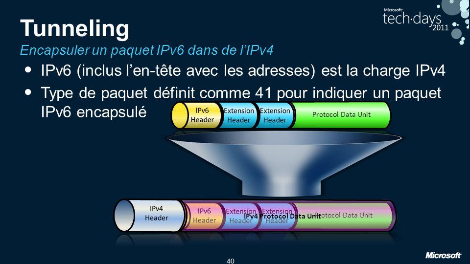40 Tunneling Encapsuler un paquet IPv6 dans de lIPv4 IPv6 (inclus len-tête avec les adresses) est la charge IPv4 Type de paquet définit comme 41 pour