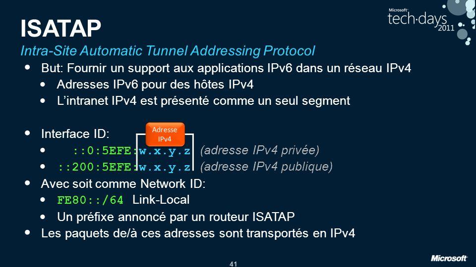 41 ISATAP Intra-Site Automatic Tunnel Addressing Protocol But: Fournir un support aux applications IPv6 dans un réseau IPv4 Adresses IPv6 pour des hôtes IPv4 Lintranet IPv4 est présenté comme un seul segment Interface ID: ::0:5EFE:w.x.y.z (adresse IPv4 privée) ::200:5EFE:w.x.y.z (adresse IPv4 publique) Avec soit comme Network ID: FE80::/64 Link-Local Un préfixe annoncé par un routeur ISATAP Les paquets de/à ces adresses sont transportés en IPv4 Adresse IPv4