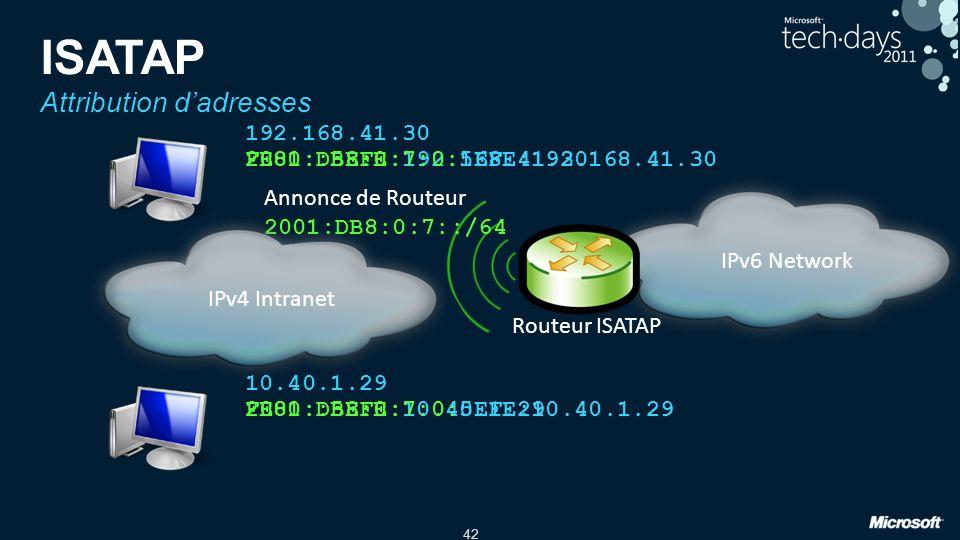 42 IPv6 Network FE80::5EFE:10.40.1.29 FE80::5EFE:192.168.41.30 ISATAP Attribution dadresses 192.168.41.30 10.40.1.29 2001:DB8:0:7:0:5EFE:192.168.41.30 2001:DB8:0:7:0:5EFE:10.40.1.29 192.168.41.30 10.40.1.29 Annonce de Routeur 2001:DB8:0:7::/64 Routeur ISATAP IPv4 Intranet