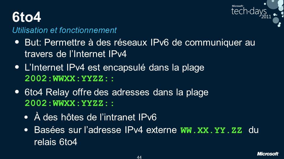 44 6to4 Utilisation et fonctionnement But: Permettre à des réseaux IPv6 de communiquer au travers de lInternet IPv4 LInternet IPv4 est encapsulé dans la plage 2002:WWXX:YYZZ:: 6to4 Relay offre des adresses dans la plage 2002:WWXX:YYZZ:: À des hôtes de lintranet IPv6 Basées sur ladresse IPv4 externe WW.XX.YY.ZZ du relais 6to4