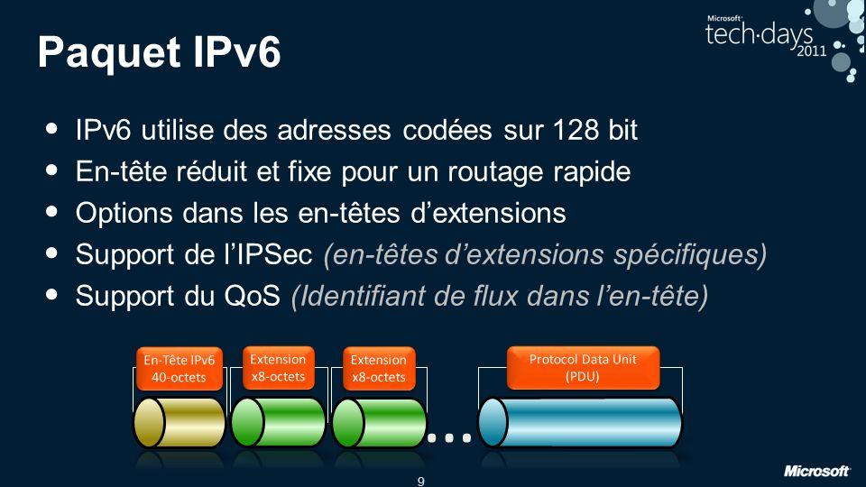 9 Paquet IPv6 IPv6 utilise des adresses codées sur 128 bit En-tête réduit et fixe pour un routage rapide Options dans les en-têtes dextensions Support