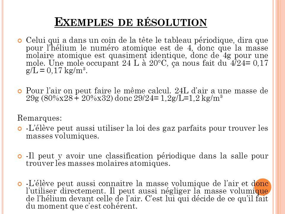 la poussée dArchimède étant égale au poids du volume de fluide déplacé, elle est de 1,2 kg/m 3, mais il faut enlever le poids de lhélium donc 0,167 kg/m³.
