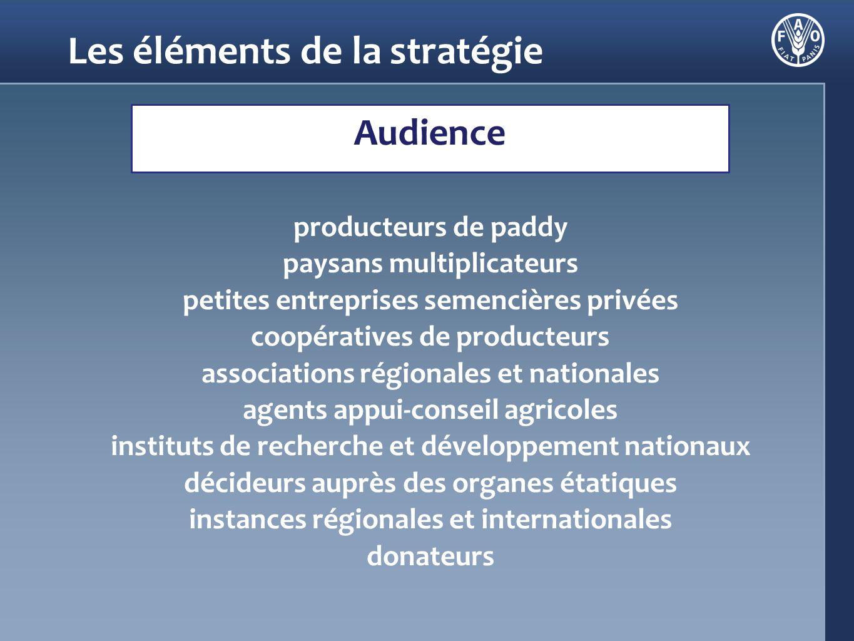 Les éléments de la stratégie Messages Promouvoir lintensification durable de la production rizicole pour une meilleure sécurité alimentaire Promouvoir et renforcer les synergies entre les partenaires pour une chaîne de valeur plus performante