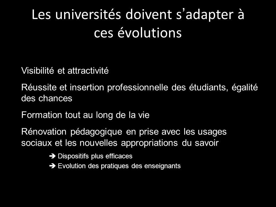 Les universités doivent sadapter à ces évolutions Visibilité et attractivité Réussite et insertion professionnelle des étudiants, égalité des chances