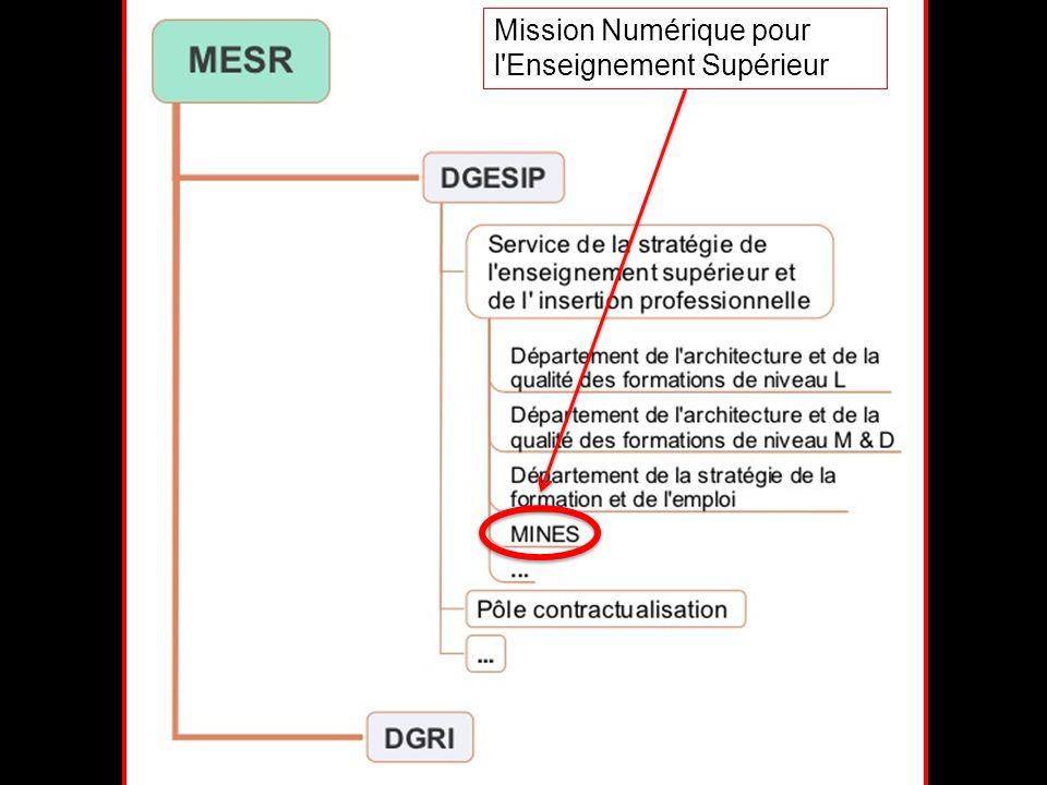 Mission Numérique pour l Enseignement Supérieur