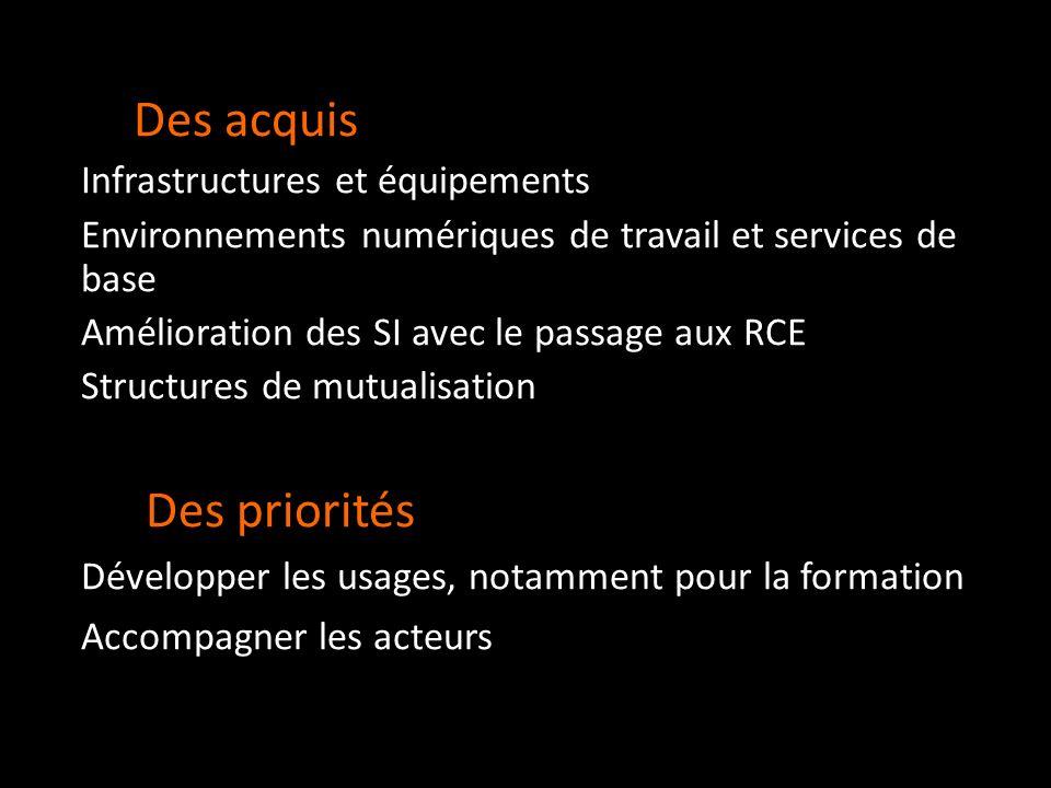 Des acquis Infrastructures et équipements Environnements numériques de travail et services de base Amélioration des SI avec le passage aux RCE Structures de mutualisation Des priorités Développer les usages, notamment pour la formation Accompagner les acteurs
