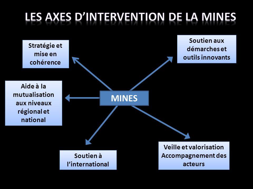 Stratégie et mise en cohérence Aide à la mutualisation aux niveaux régional et national Soutien aux démarches et outils innovants Veille et valorisati