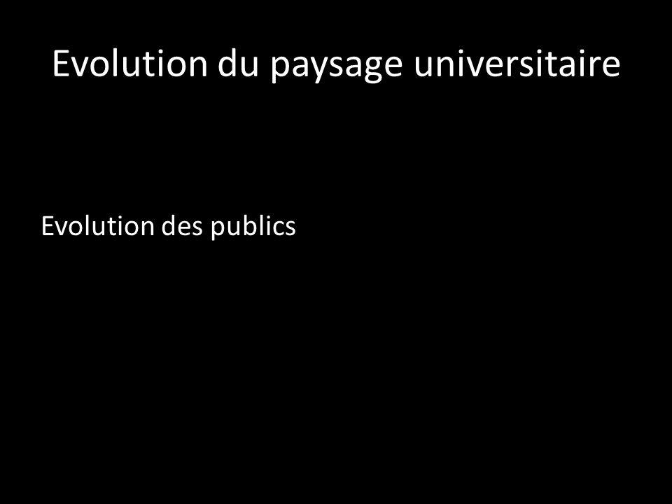Evolution du paysage universitaire Evolution des publics