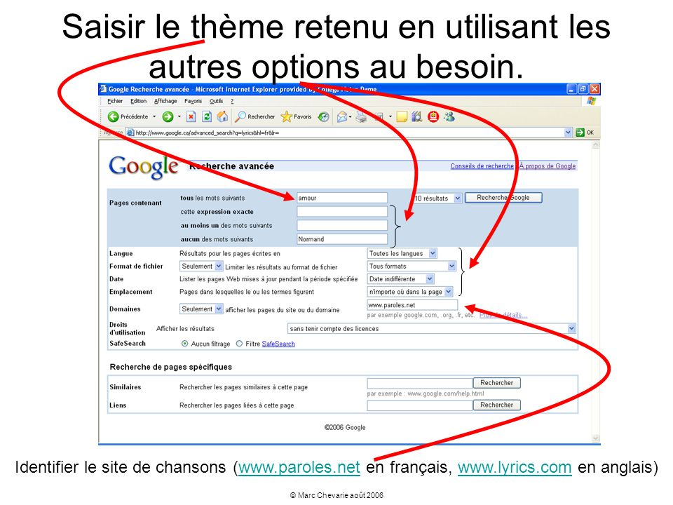 © Marc Chevarie août 2006 Saisir le thème retenu en utilisant les autres options au besoin. Identifier le site de chansons (www.paroles.net en françai