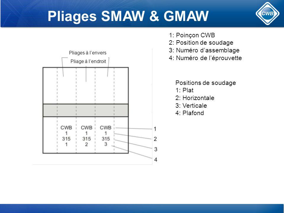 Pliages SMAW & GMAW 1: Poinçon CWB 2: Position de soudage 3: Numéro dassemblage 4: Numéro de léprouvette Positions de soudage 1: Plat 2: Horizontale 3: Verticale 4: Plafond Pliages à lenvers Pliage à lendroit
