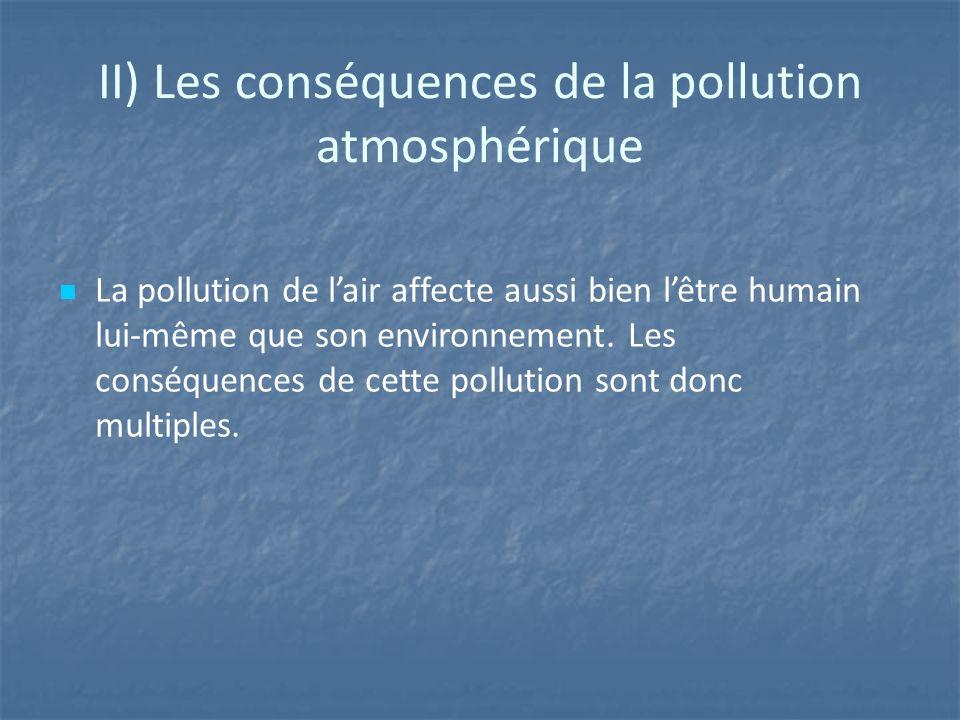 II) Les conséquences de la pollution atmosphérique La pollution de lair affecte aussi bien lêtre humain lui-même que son environnement.