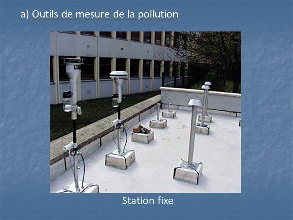 a) Outils de mesure de la pollution Station fixe