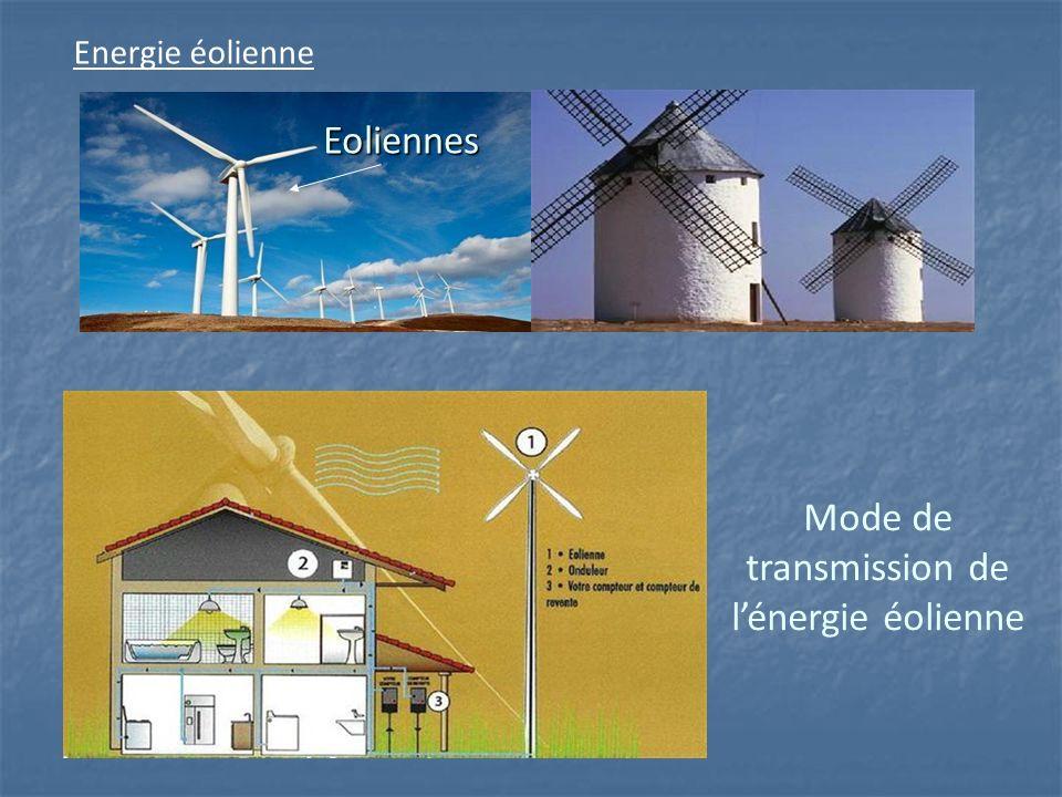 Energie éolienne Eoliennes Moulins Mode de transmission de lénergie éolienne