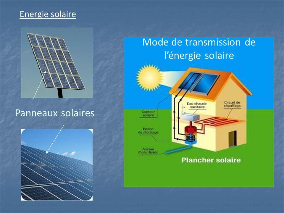 Energie solaire Mode de transmission de lénergie solaire Panneaux solaires