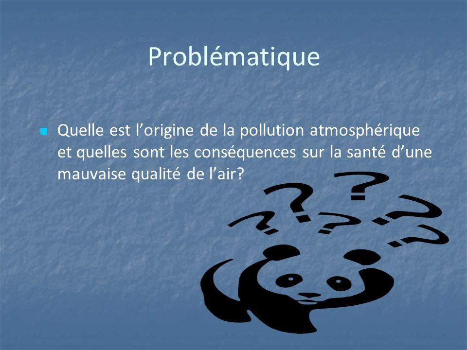 Problématique Quelle est lorigine de la pollution atmosphérique et quelles sont les conséquences sur la santé dune mauvaise qualité de lair?