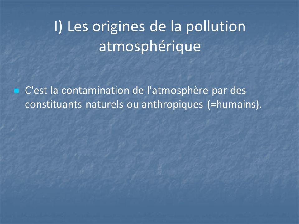 a) Les origines anthropiques (= humaines)