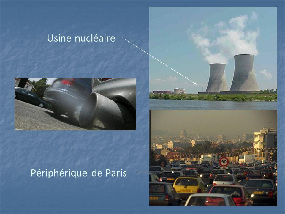 Périphérique de Paris Usine nucléaire