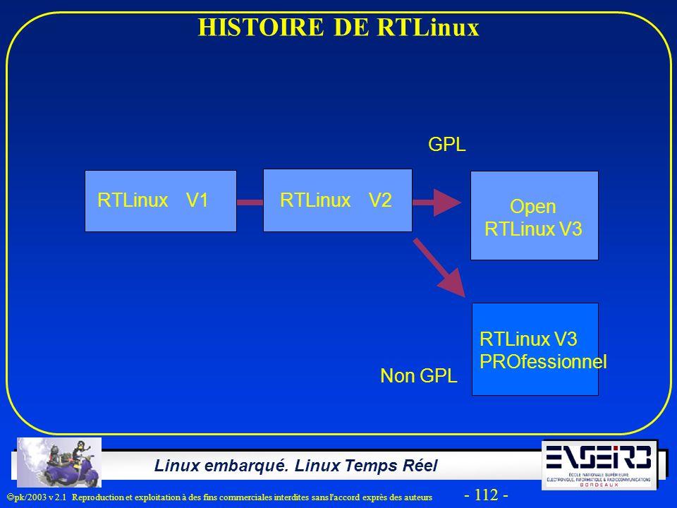 Linux embarqué. Linux Temps Réel pk/2003 v 2.1 Reproduction et exploitation à des fins commerciales interdites sans l'accord exprès des auteurs - 112