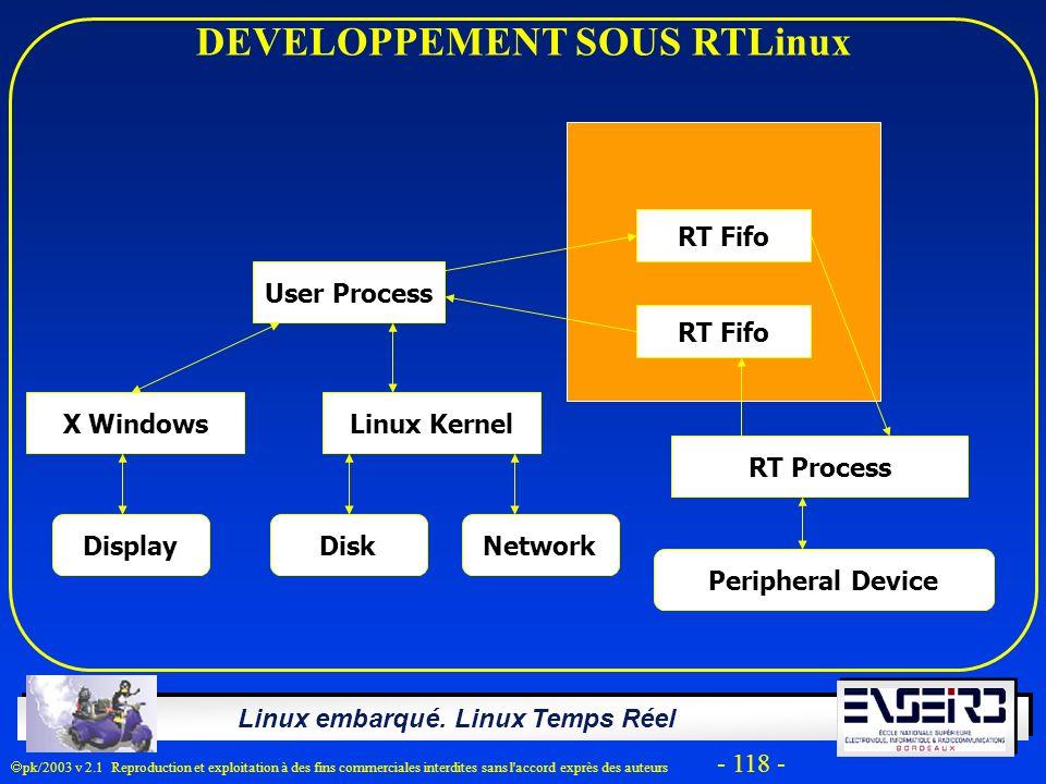 Linux embarqué. Linux Temps Réel pk/2003 v 2.1 Reproduction et exploitation à des fins commerciales interdites sans l'accord exprès des auteurs - 118