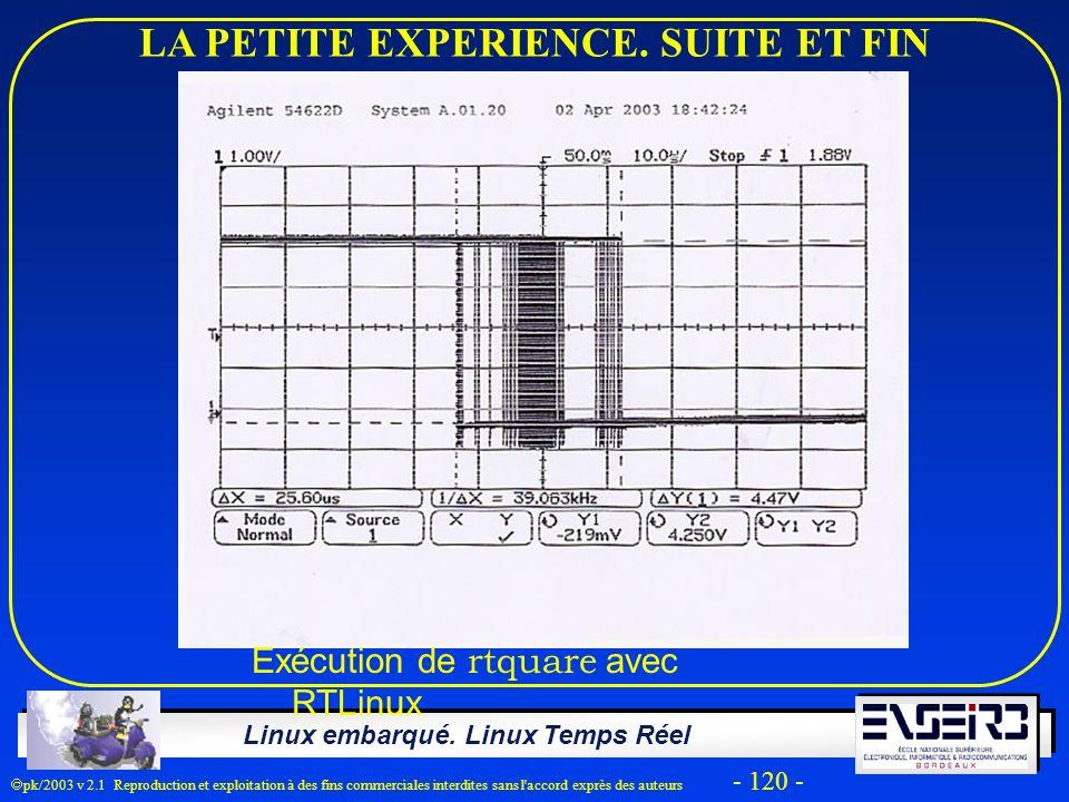 Linux embarqué. Linux Temps Réel pk/2003 v 2.1 Reproduction et exploitation à des fins commerciales interdites sans l'accord exprès des auteurs - 120