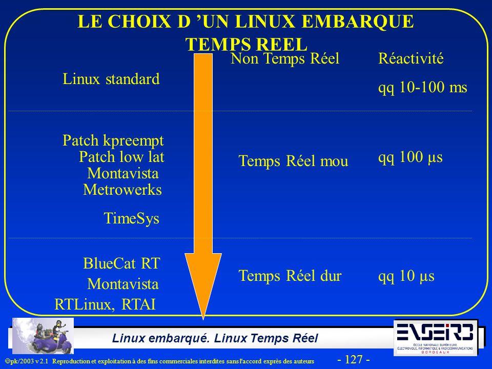 Linux embarqué. Linux Temps Réel pk/2003 v 2.1 Reproduction et exploitation à des fins commerciales interdites sans l'accord exprès des auteurs - 127