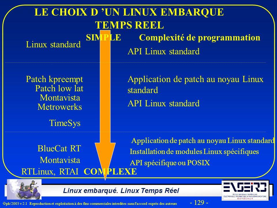 Linux embarqué. Linux Temps Réel pk/2003 v 2.1 Reproduction et exploitation à des fins commerciales interdites sans l'accord exprès des auteurs - 129