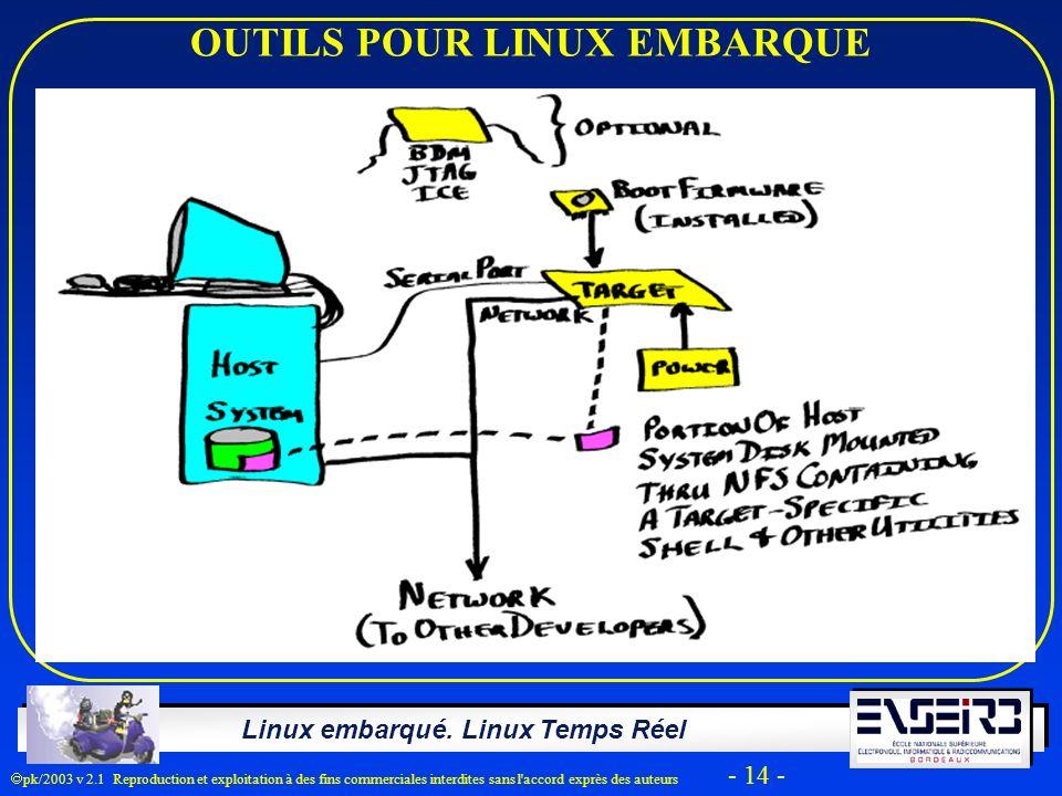 Linux embarqué. Linux Temps Réel pk/2003 v 2.1 Reproduction et exploitation à des fins commerciales interdites sans l'accord exprès des auteurs - 14 -
