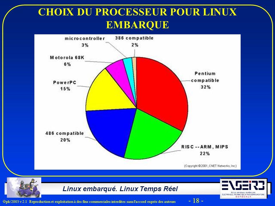 Linux embarqué. Linux Temps Réel pk/2003 v 2.1 Reproduction et exploitation à des fins commerciales interdites sans l'accord exprès des auteurs - 18 -