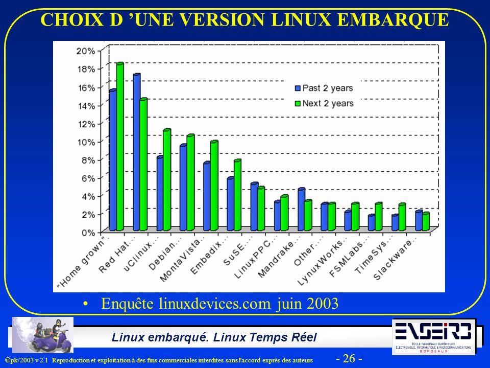 Linux embarqué. Linux Temps Réel pk/2003 v 2.1 Reproduction et exploitation à des fins commerciales interdites sans l'accord exprès des auteurs - 26 -