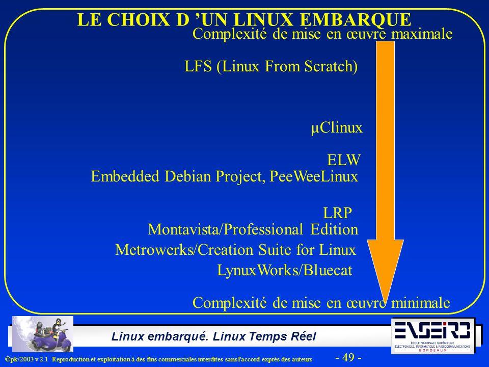 Linux embarqué. Linux Temps Réel pk/2003 v 2.1 Reproduction et exploitation à des fins commerciales interdites sans l'accord exprès des auteurs - 49 -
