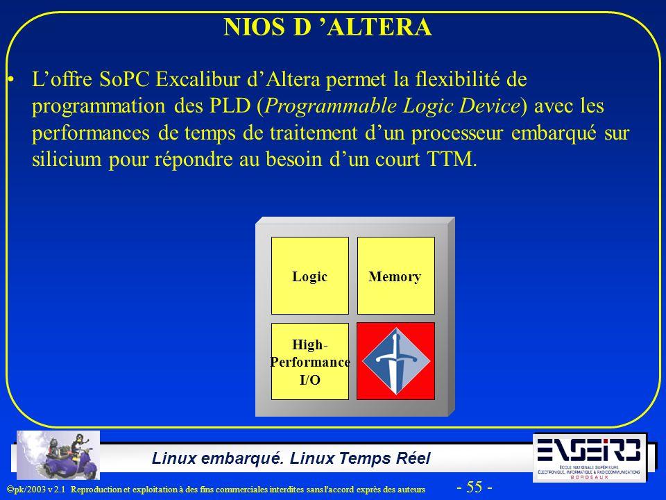 Linux embarqué. Linux Temps Réel pk/2003 v 2.1 Reproduction et exploitation à des fins commerciales interdites sans l'accord exprès des auteurs - 55 -